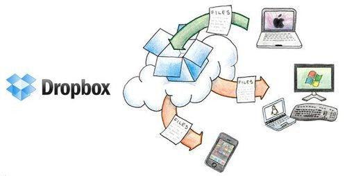 01f4000007730507-photo-dropbox.jpg