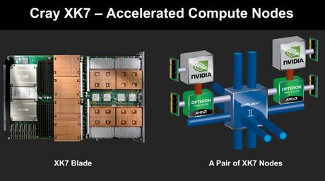 01CC000005485945-photo-nvidia-cray-titan-oak-ridge-supercalculateur.jpg