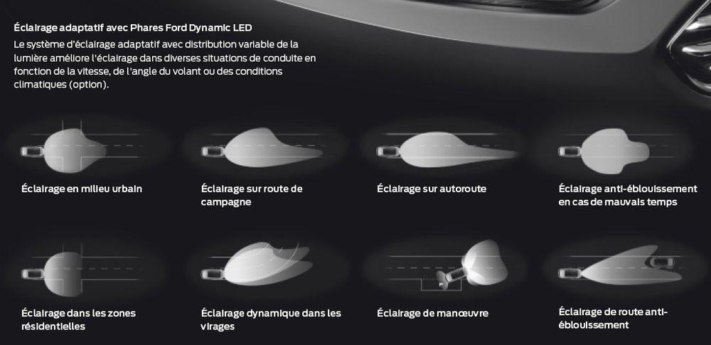 03E8000008388730-photo-sch-ma-feux-ford-dynamic-led.jpg