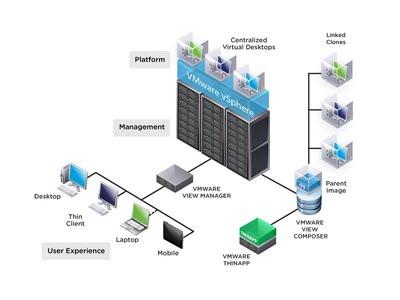 0190000005731480-photo-vmware-infrastructure-view-5-2.jpg