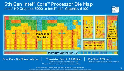 01E5000007840895-photo-intel-core-5-me-g-n-ration.jpg