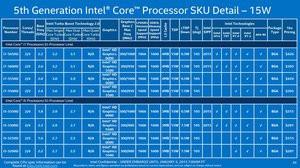 012C000007840897-photo-intel-core-5-me-g-n-ration-liste-cpu.jpg