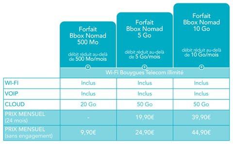 01E0000005912504-photo-bouygues-telecom-guide-des-tarifs-avril-2013-page-59.jpg