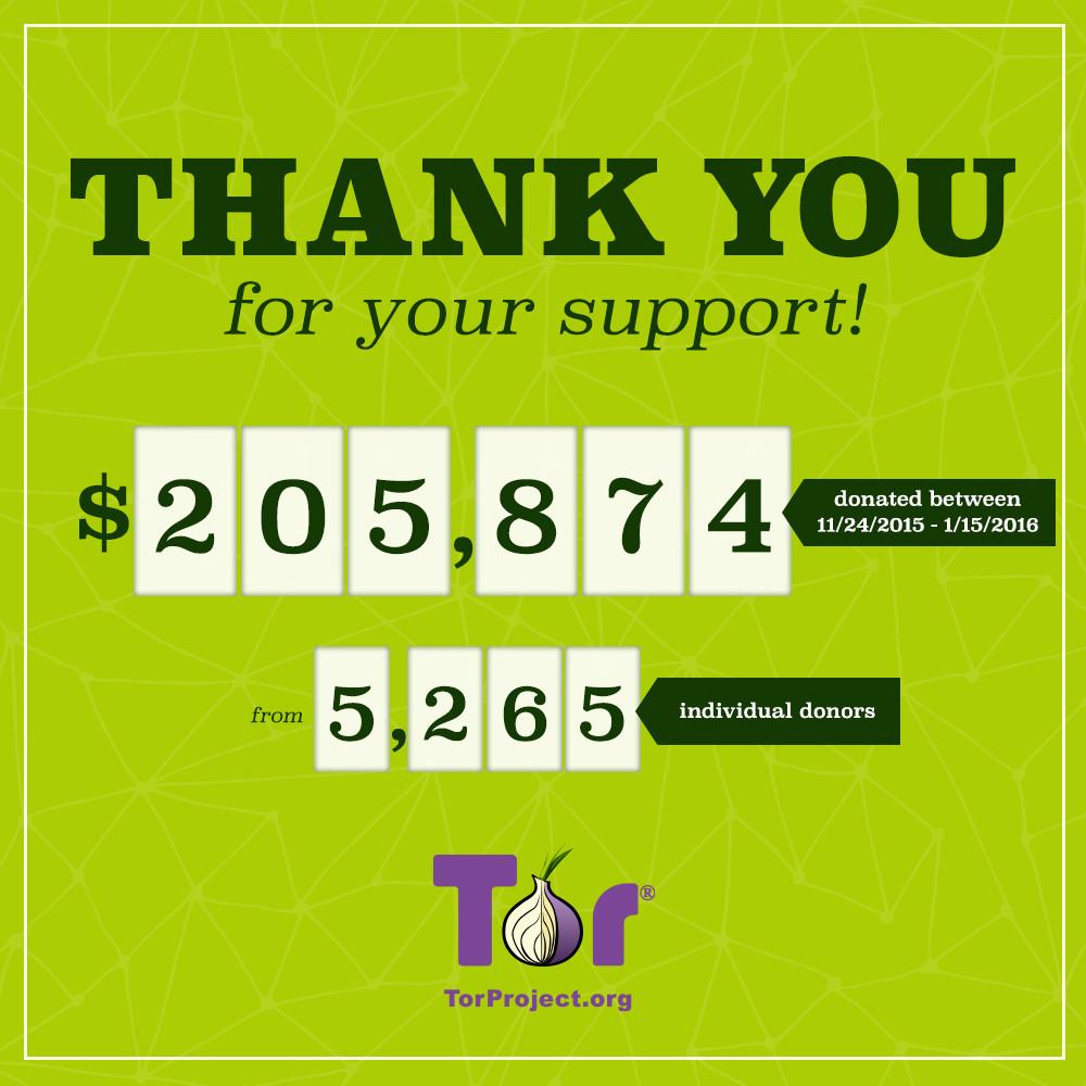 08319336-photo-tor-donations.jpg