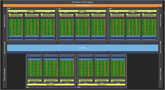 0226000005732010-photo-diagramme-gpu-nvidia-geforce-gtx-titan-gk110.jpg