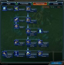 00d2000002276022-photo-starcraft-ii-wings-of-liberty-techtree-protoss.jpg