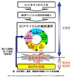 00fa000005021230-photo-live-japon-plan-de-reprise-d-activit.jpg