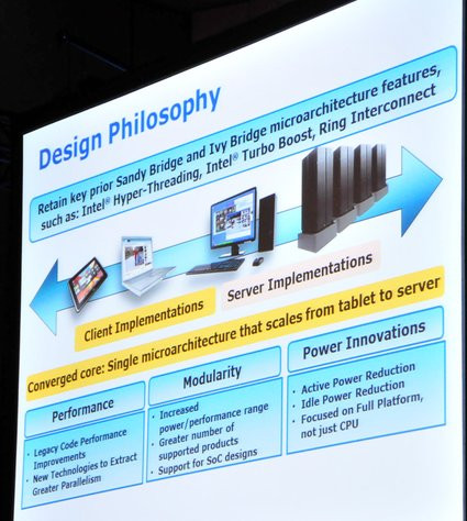 01A9000005400063-photo-intel-idf-2012-architecture-haswell-2.jpg