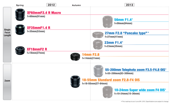 05263864-photo-roadmap-fujifilm-xf-mount.jpg