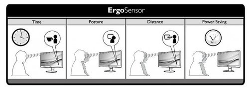 01F4000005086744-photo-philips-ergosensor.jpg