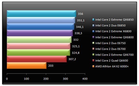00549667-photo-tests-intel-core-2-qx6850-doom-3.jpg