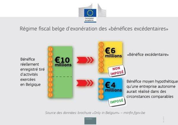 0258000008305558-photo-tax-rulings-europe.jpg