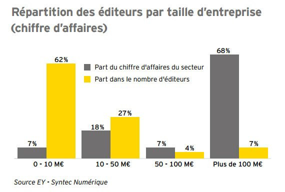 0258000008208428-photo-r-partition-des-diteurs-syntec-2015.jpg