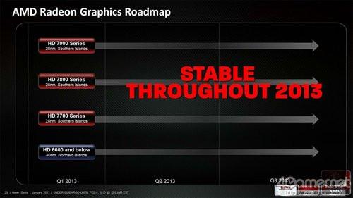 01F4000005708900-photo-roadmap-amd-gpu-2013.jpg