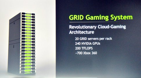 01E5000005640870-photo-nvidia-grid-1.jpg