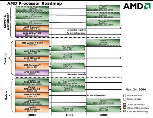 0258000000109358-photo-amd-roadmap.jpg