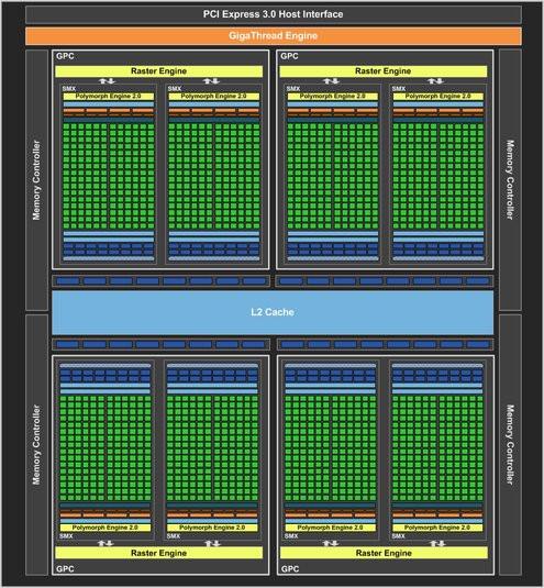 01EF000005050986-photo-geforce-gtx-680-block-diagram.jpg