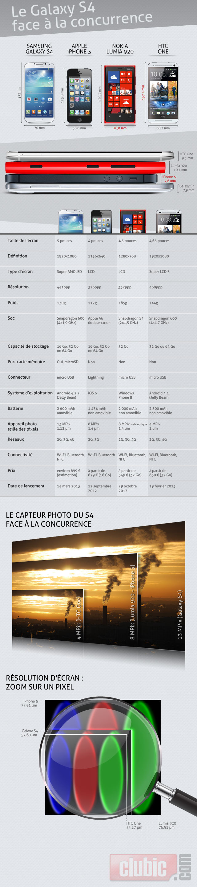 05788406-photo-infographie-galaxy-s4.jpg