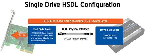 000000F003598634-photo-ocz-hsdl-configuration.jpg