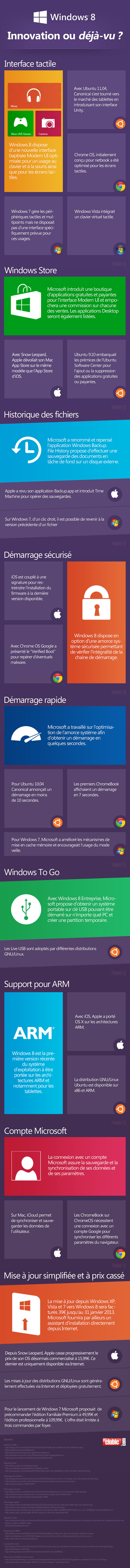 05462005-photo-infographie-windows-8.jpg