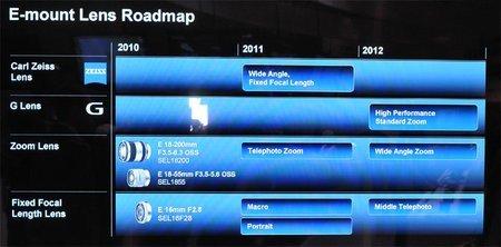 01c2000003577142-photo-sony-nex-5-road-map-objectifs-e-mount.jpg
