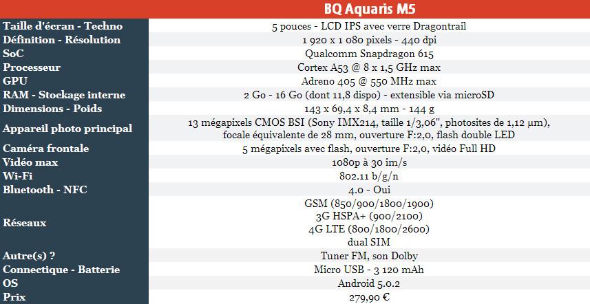 08143806-photo-bq-aquaris-m5-spec.jpg