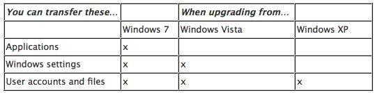 021c000004767600-photo-windows-8-upgrade.jpg