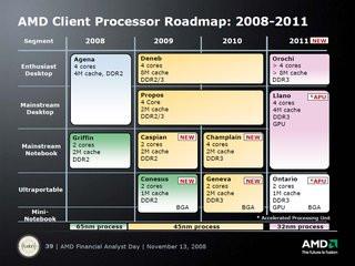 0140000001767814-photo-amd-client-processors-roadmap.jpg