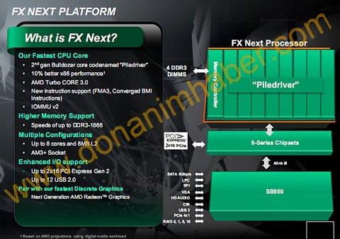 01E0000004630044-photo-amd-fx-next-platform.jpg