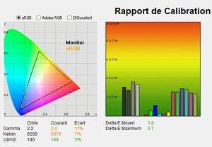 012c000005770580-photo-dell-s2340t-apr-s-calibration.jpg