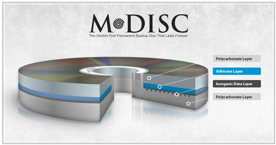 0226000004497400-photo-m-disc.jpg