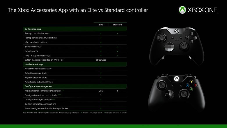 0320000008247734-photo-xbox-one-configuration-manette.jpg