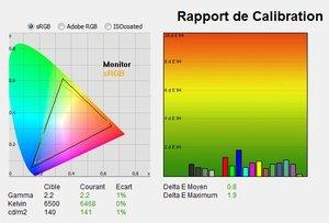 012c000004979716-photo-philips-241p4q-colorim-trie-calibr.jpg