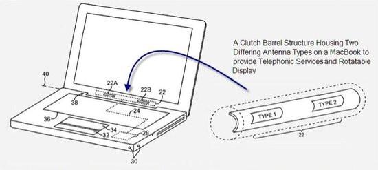 0226000004759300-photo-brevet-multipoint-apple.jpg