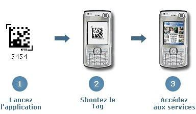 00294253-photo-mobile-tag.jpg