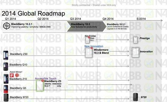 0226000007577829-photo-blackberry-roadmap.jpg