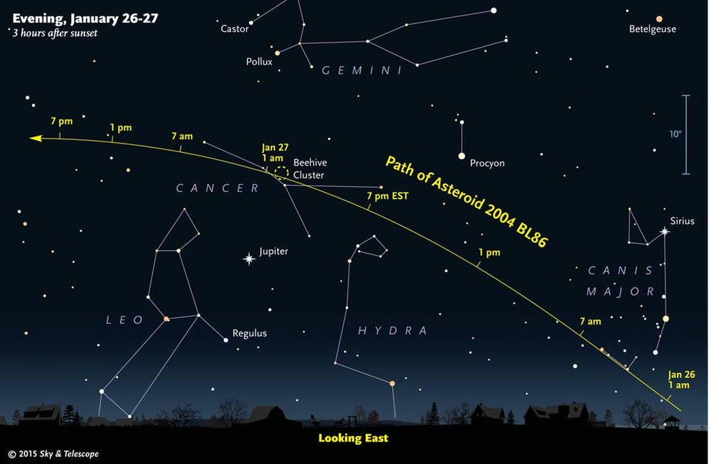 03E8000007871871-photo-astero-de-2004-bl86.jpg
