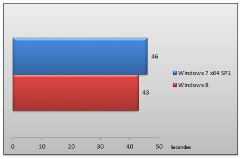 05483403-photo-windows-8-rtm-performances-winrar.jpg