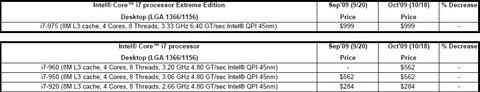 01E0000002525192-photo-intel-core-i7-bloomfield-au-18-octobre-2009.jpg