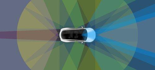 01f4000008576092-photo-tesla-conduite-autonome-niveau-5.jpg