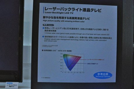 01CC000004641478-photo-mitsubishi-laser-tv-ceatec-2011.jpg