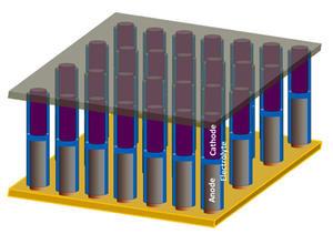 012C000004478894-photo-batterie-nanofils.jpg