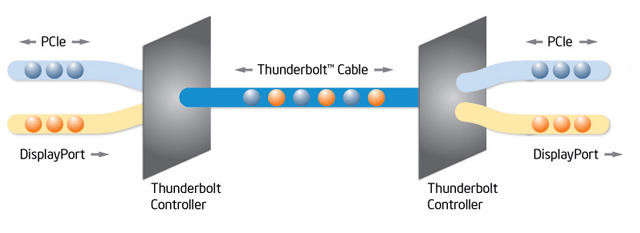 0000010404035776-photo-intel-thunderbolt-sch-ma.jpg