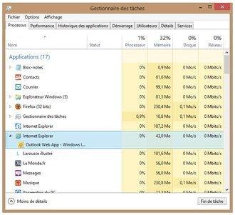 014a000005479209-photo-windows-8-rtm-gestionnaire-de-t-ches-2.jpg