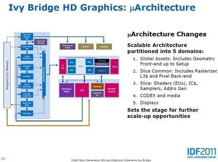 01a9000005114732-photo-intel-ivy-bridge-graphics-architecture-hd-4000.jpg