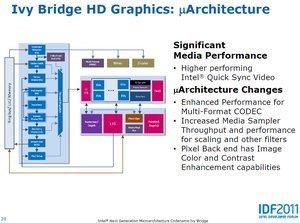 012c000005114754-photo-intel-ivy-bridge-graphics-architecture-hd-4000-2.jpg
