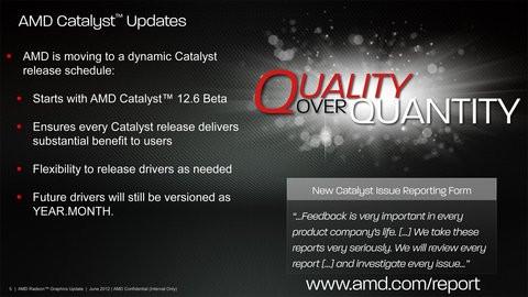 01E0000005210424-photo-amd-catalyst-updates.jpg