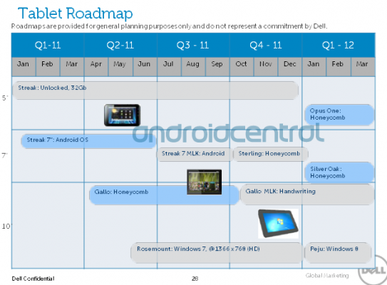 04028096-photo-dell-roadmap.jpg