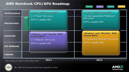 03725084-photo-roadmap-amd-portables-2011-2012.jpg