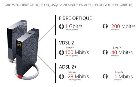 01CC000006674760-photo-free-fibre-offres-au-1er-octobre-2013.jpg
